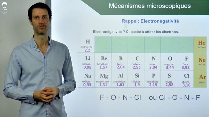 Mécanismes réactionnels en chimie organique