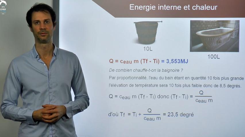 Transferts thermiques et énergie