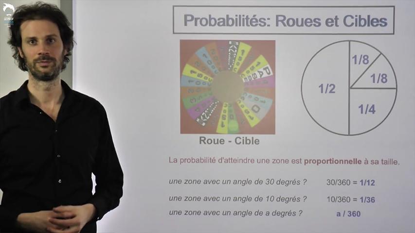 Roues, Cibles et vocabulaire des probabilités