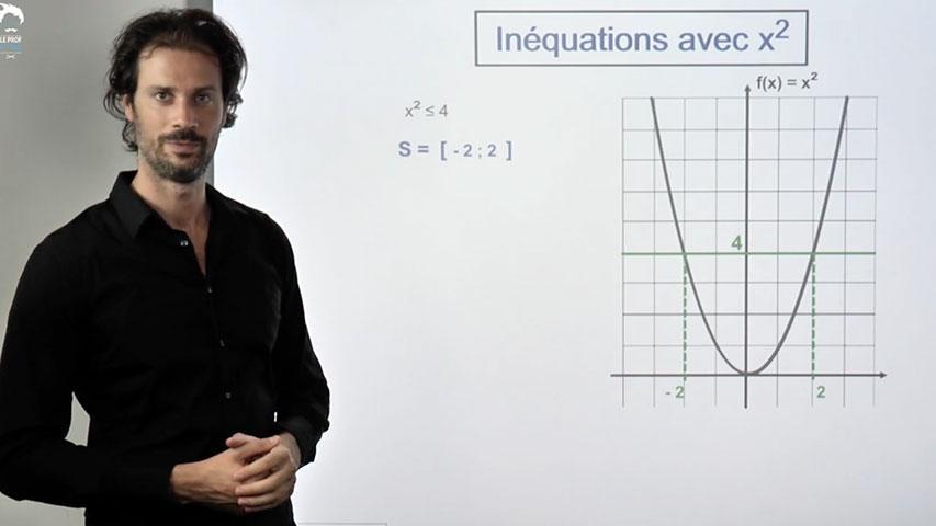 Inéquations avec X²