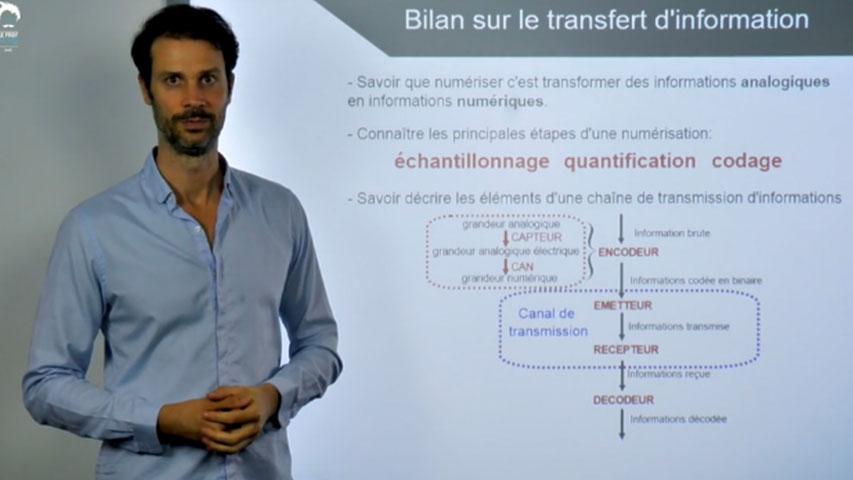 Numérisation, transmission et stockage de l'information : le bilan