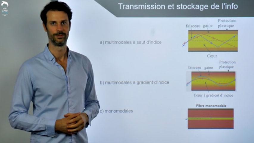 Transmission et stockage de l'information : le cours