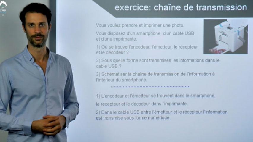 Chaîne de transmission de l'information : exercice