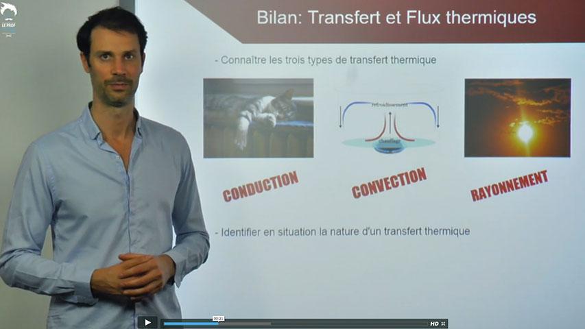 Bilan sur flux et résistance thermique