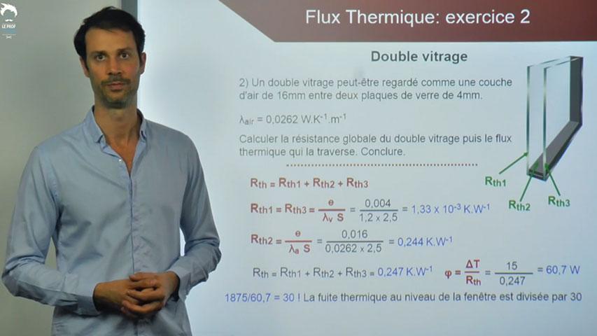 Double vitrage : flux thermique - résistance thermique