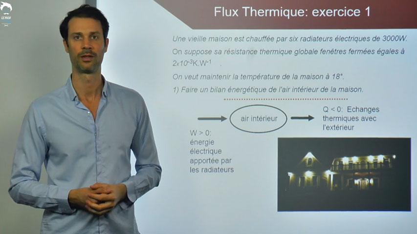 Chauffage d'une maison : flux thermique et résistance thermique