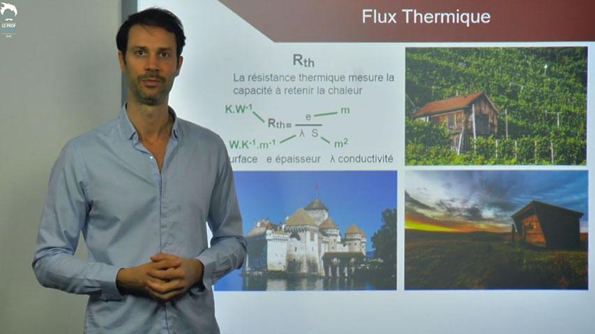 Flux thermique et résistance thermique