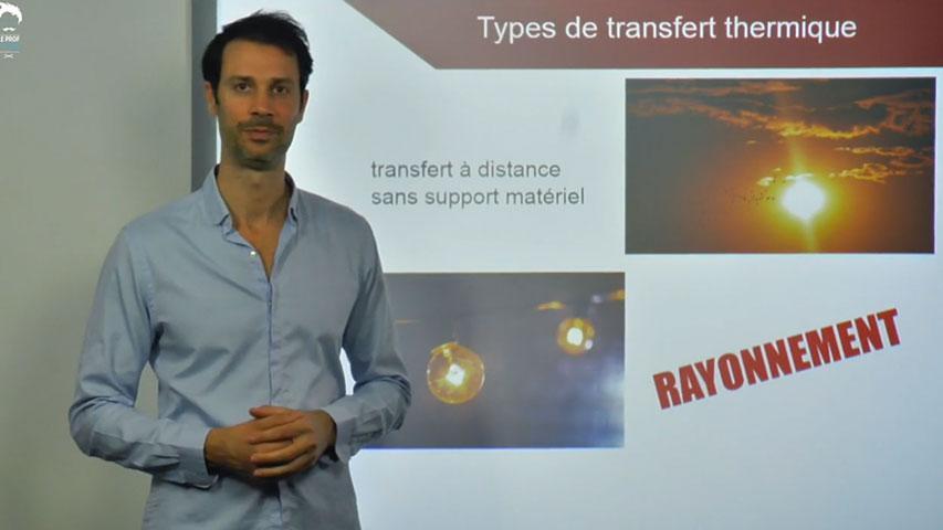 Les types de transfert thermique
